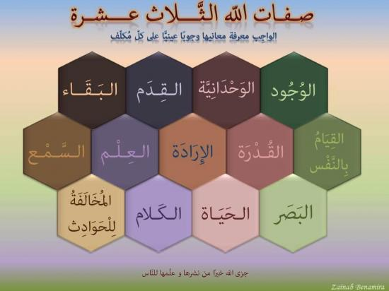 صفات الله